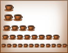 coffee machines Capacity