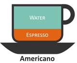 Americano-Recipe