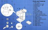 De Longhi EC 155 Programming Features